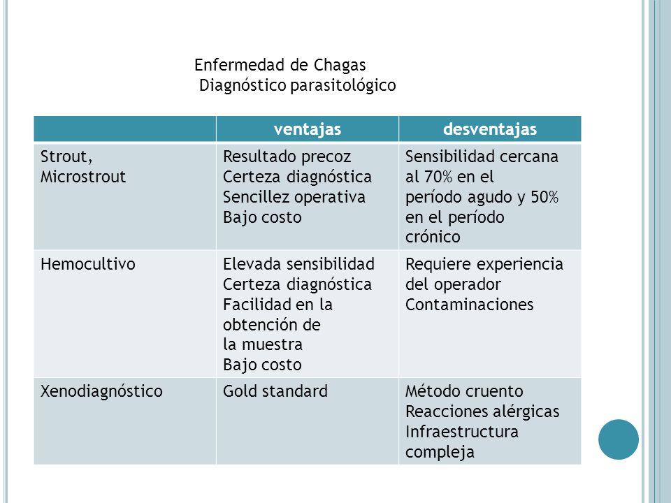Enfermedad de Chagas Diagnóstico parasitológico. ventajas. desventajas. Strout, Microstrout. Resultado precoz.