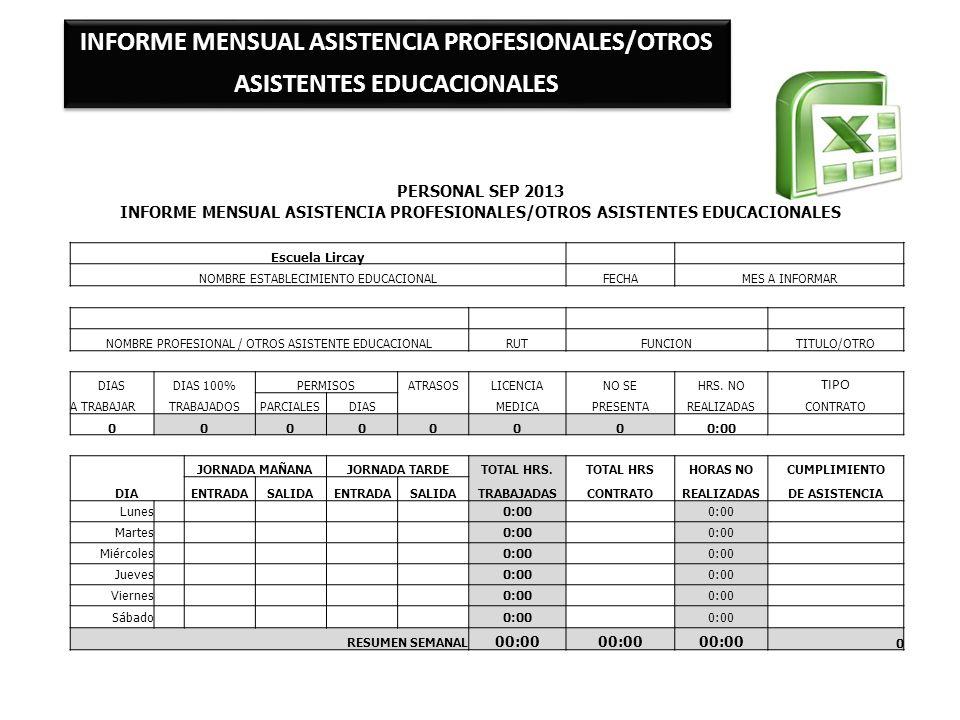 INFORME MENSUAL ASISTENCIA PROFESIONALES/OTROS ASISTENTES EDUCACIONALES