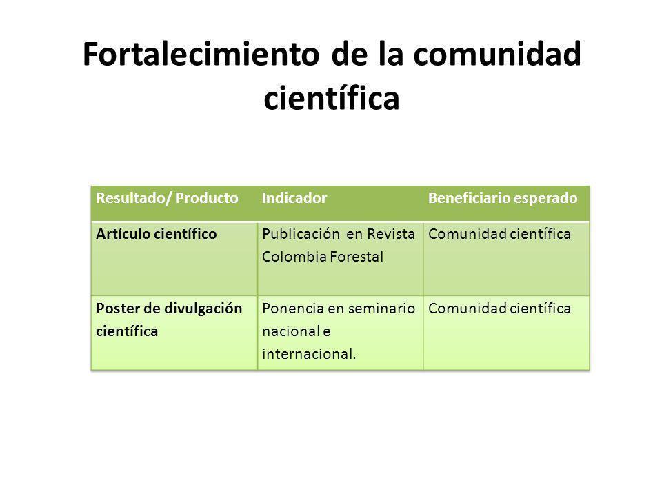 Fortalecimiento de la comunidad científica