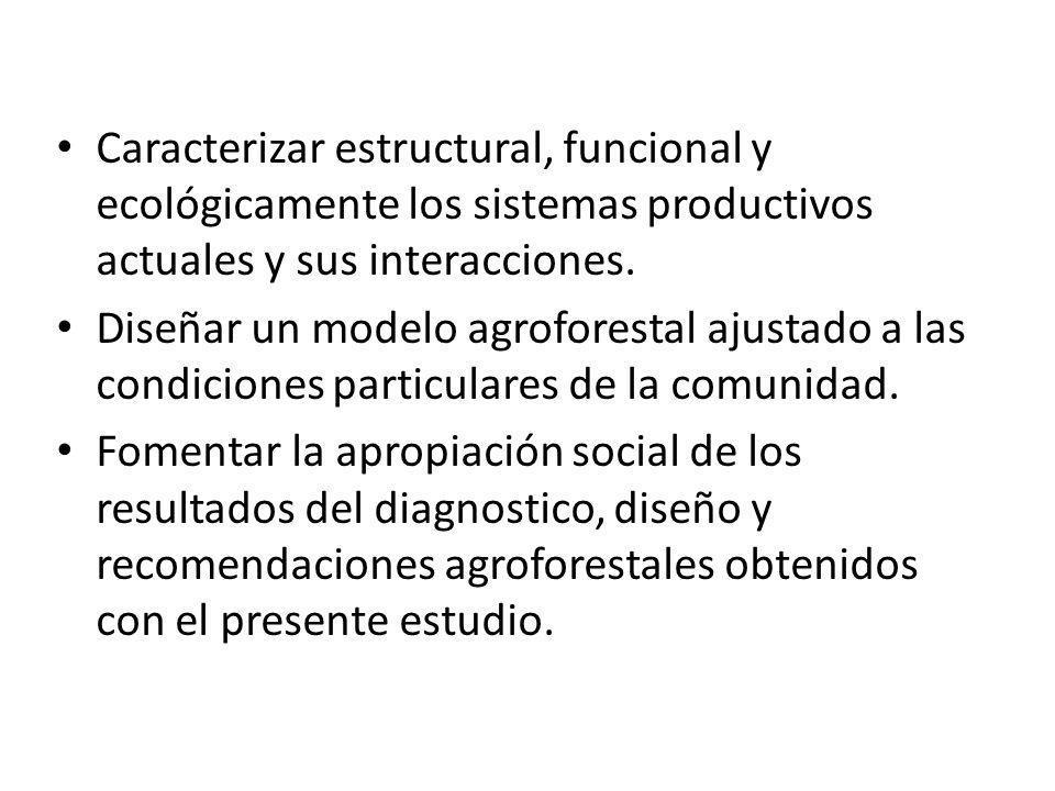 Caracterizar estructural, funcional y ecológicamente los sistemas productivos actuales y sus interacciones.