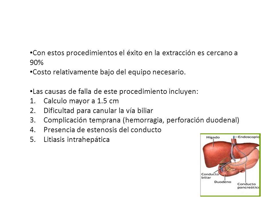 Con estos procedimientos el éxito en la extracción es cercano a 90%