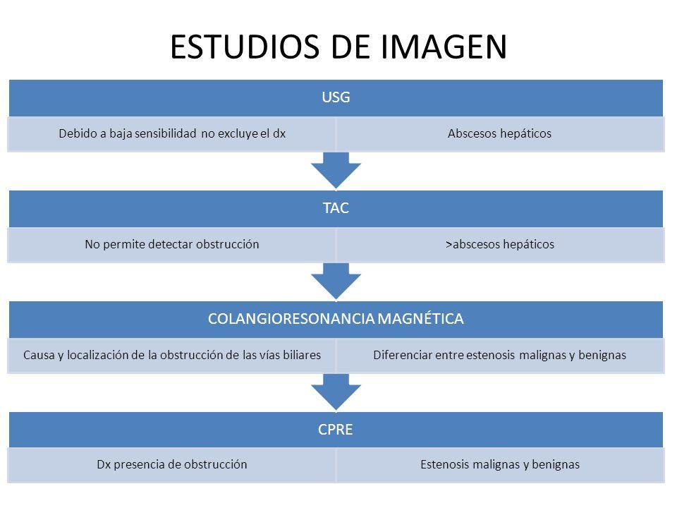 ESTUDIOS DE IMAGEN USG Debido a baja sensibilidad no excluye el dx