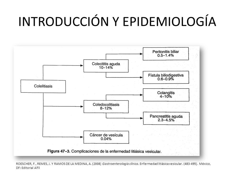 INTRODUCCIÓN Y EPIDEMIOLOGÍA