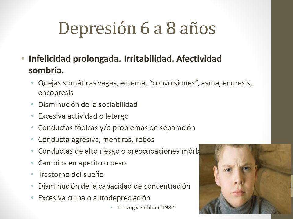 Depresión 6 a 8 años Infelicidad prolongada. Irritabilidad. Afectividad sombría.
