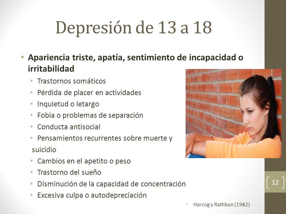 Depresión de 13 a 18 Apariencia triste, apatía, sentimiento de incapacidad o irritabilidad. Trastornos somáticos.