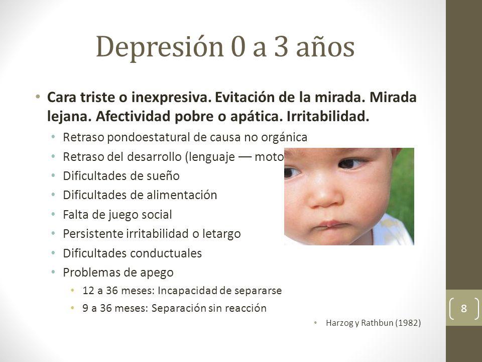 Depresión 0 a 3 años Cara triste o inexpresiva. Evitación de la mirada. Mirada lejana. Afectividad pobre o apática. Irritabilidad.