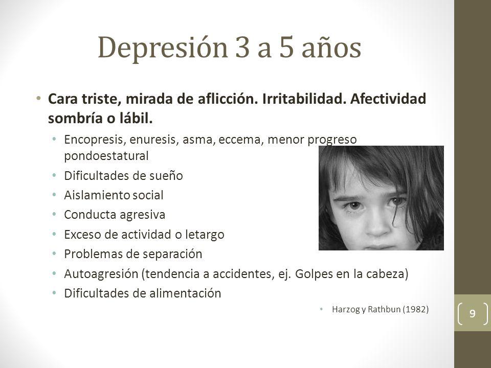 Depresión 3 a 5 años Cara triste, mirada de aflicción. Irritabilidad. Afectividad sombría o lábil.