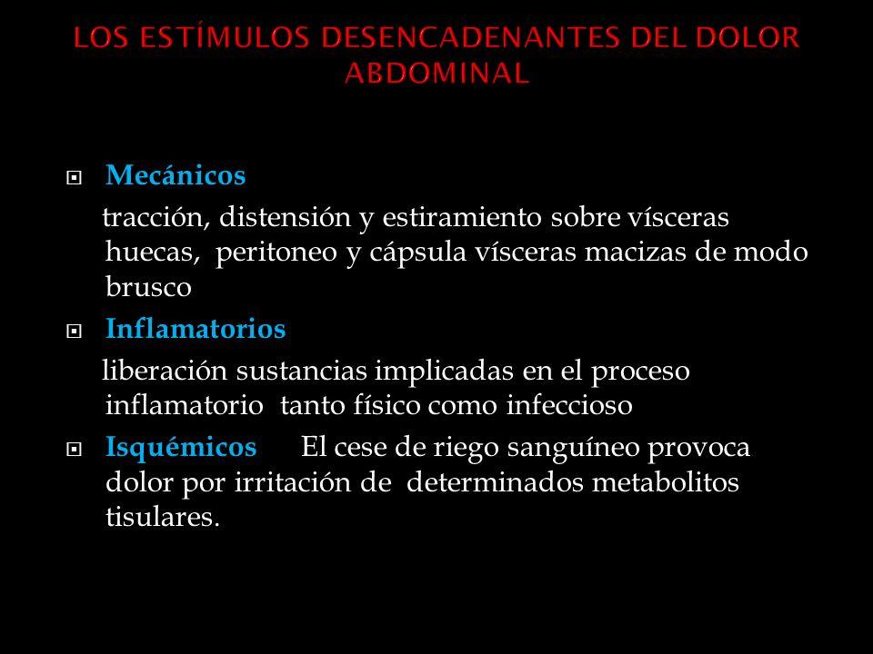 LOS ESTÍMULOS DESENCADENANTES DEL DOLOR ABDOMINAL