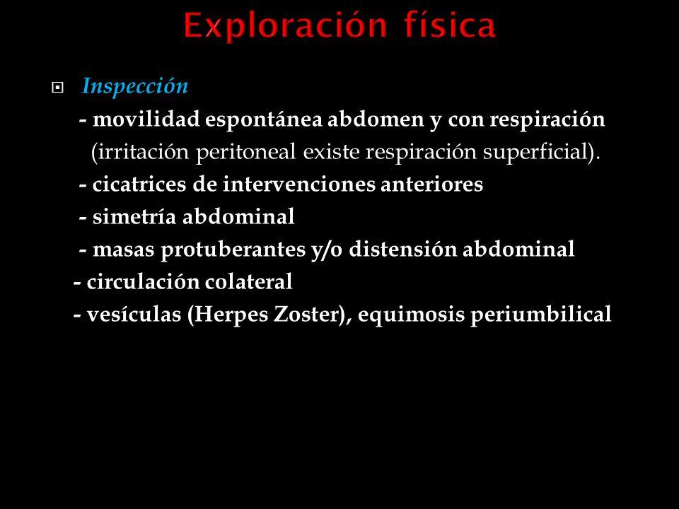 Exploración física Inspección