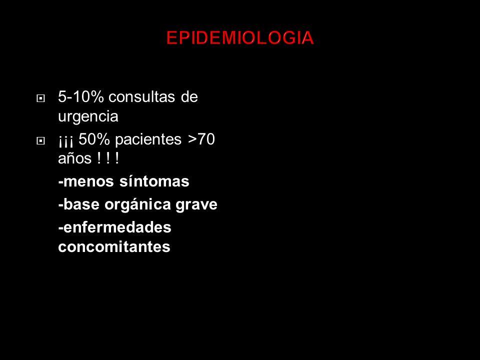 EPIDEMIOLOGIA 5-10% consultas de urgencia