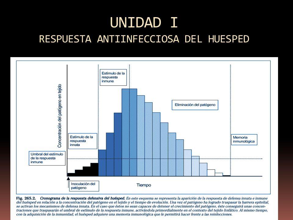 UNIDAD I RESPUESTA ANTIINFECCIOSA DEL HUESPED