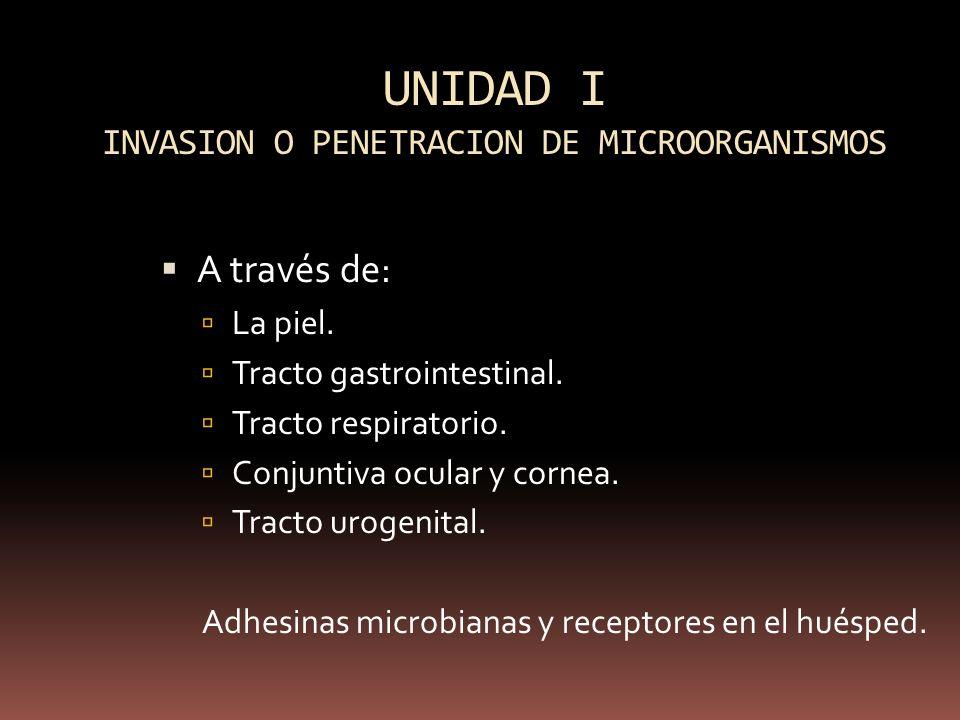 UNIDAD I INVASION O PENETRACION DE MICROORGANISMOS