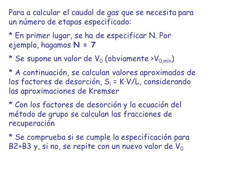Para a calcular el caudal de gas que se necesita para un número de etapas especificado:
