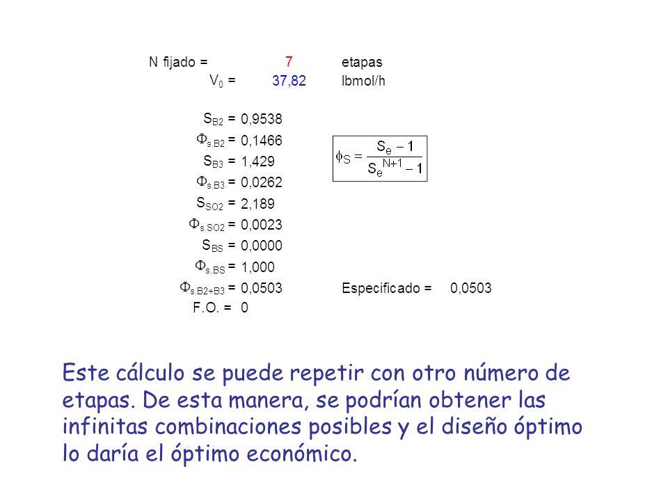 Este cálculo se puede repetir con otro número de etapas