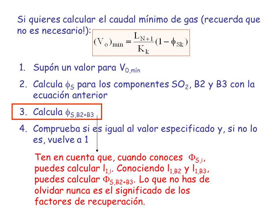 Si quieres calcular el caudal mínimo de gas (recuerda que no es necesario!):