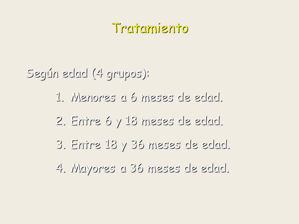 Tratamiento Según edad (4 grupos): Menores a 6 meses de edad.