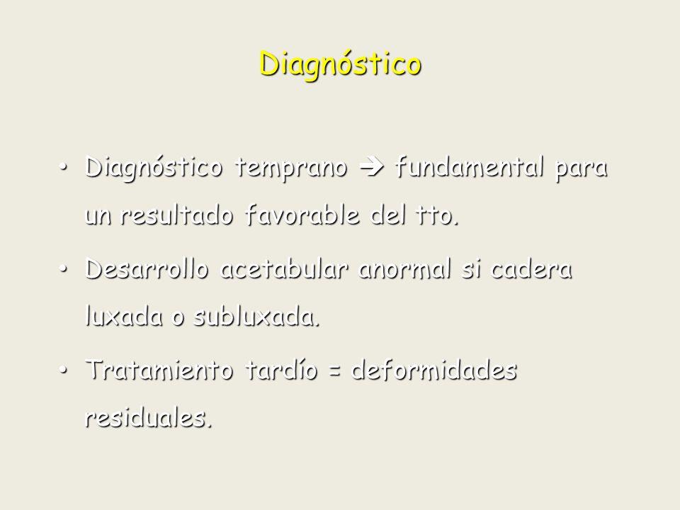 Diagnóstico Diagnóstico temprano  fundamental para un resultado favorable del tto. Desarrollo acetabular anormal si cadera luxada o subluxada.