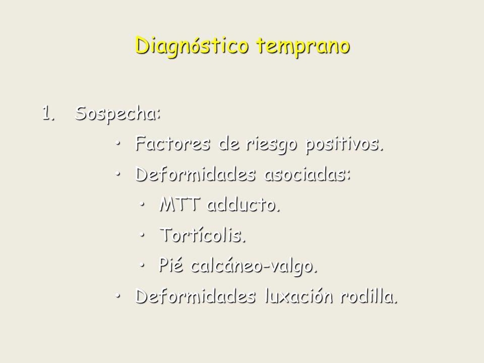 Diagnóstico temprano Sospecha: Factores de riesgo positivos.