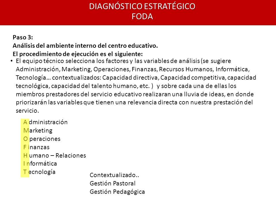 Paso 3: Análisis del ambiente interno del centro educativo. El procedimiento de ejecución es el siguiente: