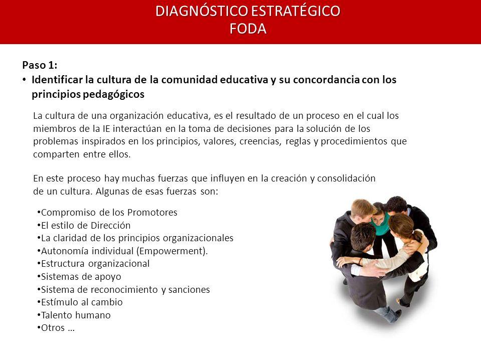 Paso 1: Identificar la cultura de la comunidad educativa y su concordancia con los principios pedagógicos.