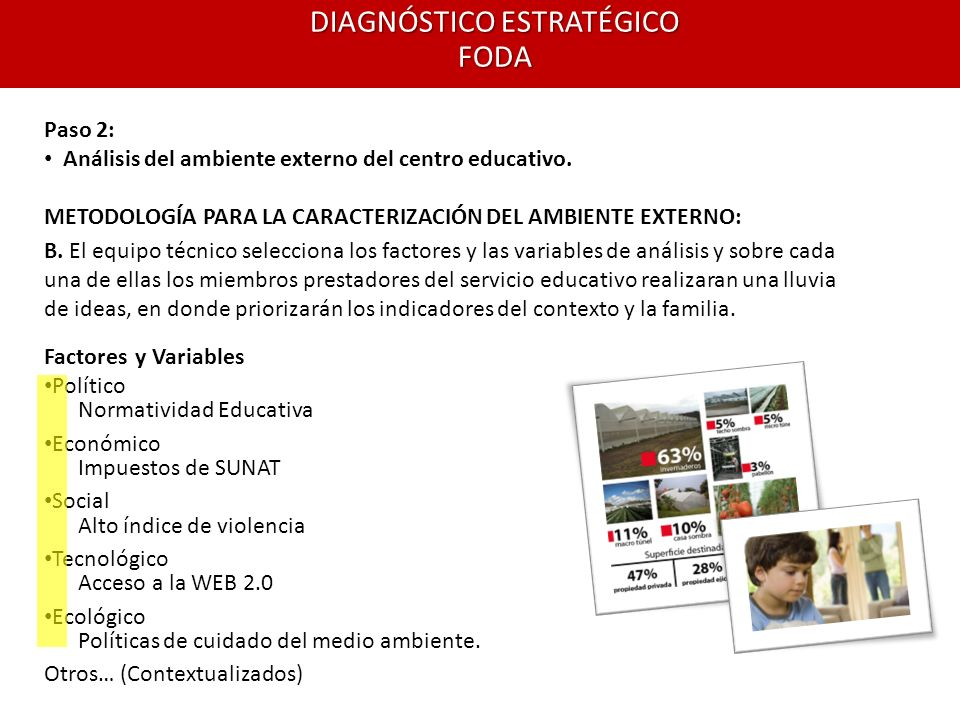 Paso 2: Análisis del ambiente externo del centro educativo. METODOLOGÍA PARA LA CARACTERIZACIÓN DEL AMBIENTE EXTERNO: