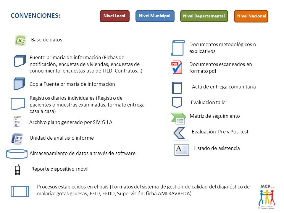 CONVENCIONES: Base de datos Documentos metodológicos o explicativos