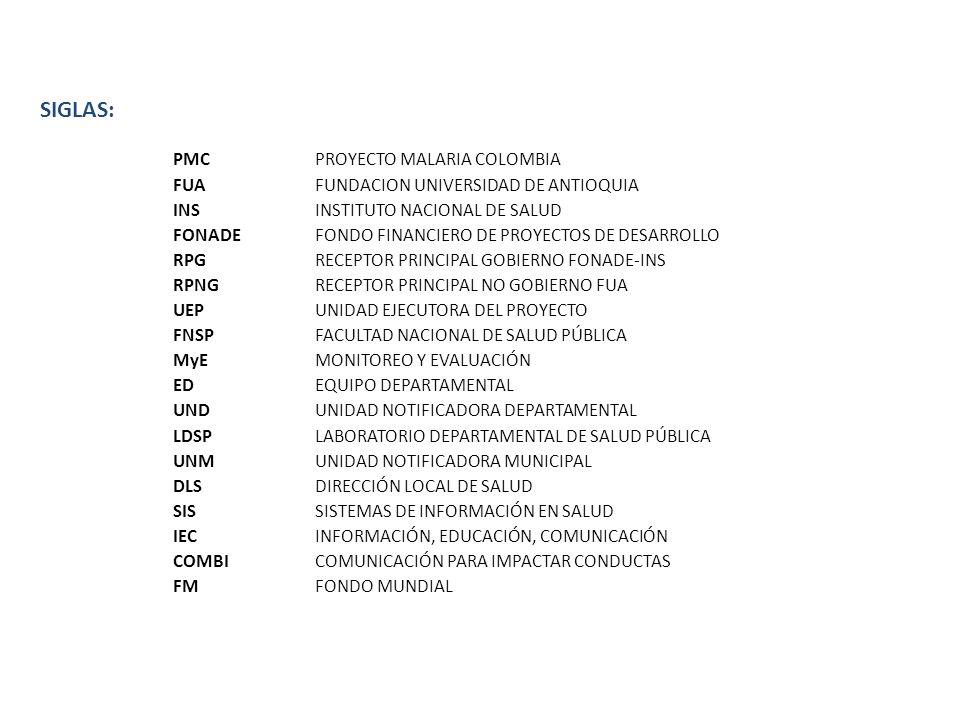 SIGLAS: PMC PROYECTO MALARIA COLOMBIA FUA