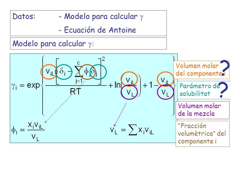 Datos: - Modelo para calcular g - Ecuación de Antoine
