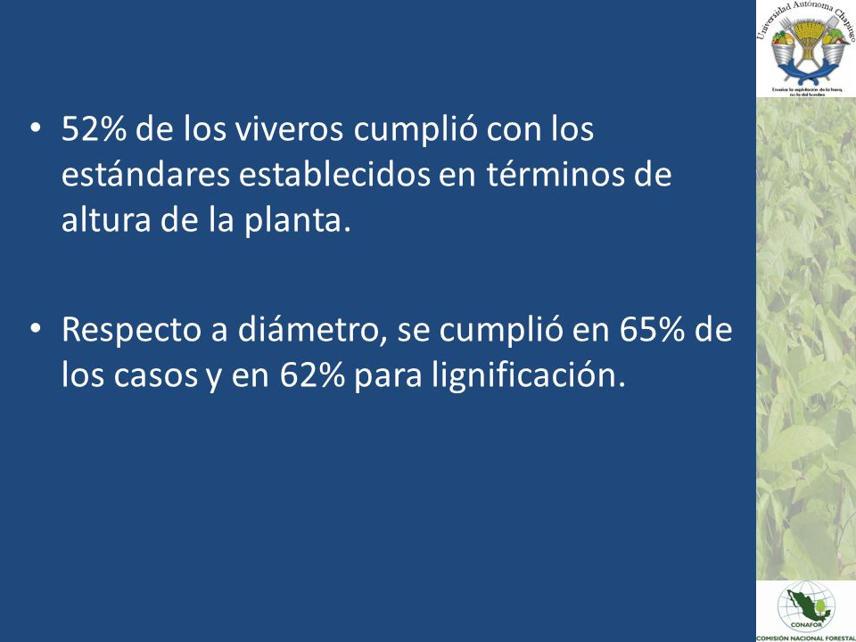 52% de los viveros cumplió con los estándares establecidos en términos de altura de la planta.
