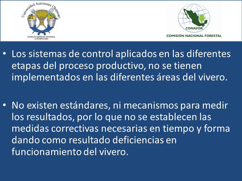 Los sistemas de control aplicados en las diferentes etapas del proceso productivo, no se tienen implementados en las diferentes áreas del vivero.