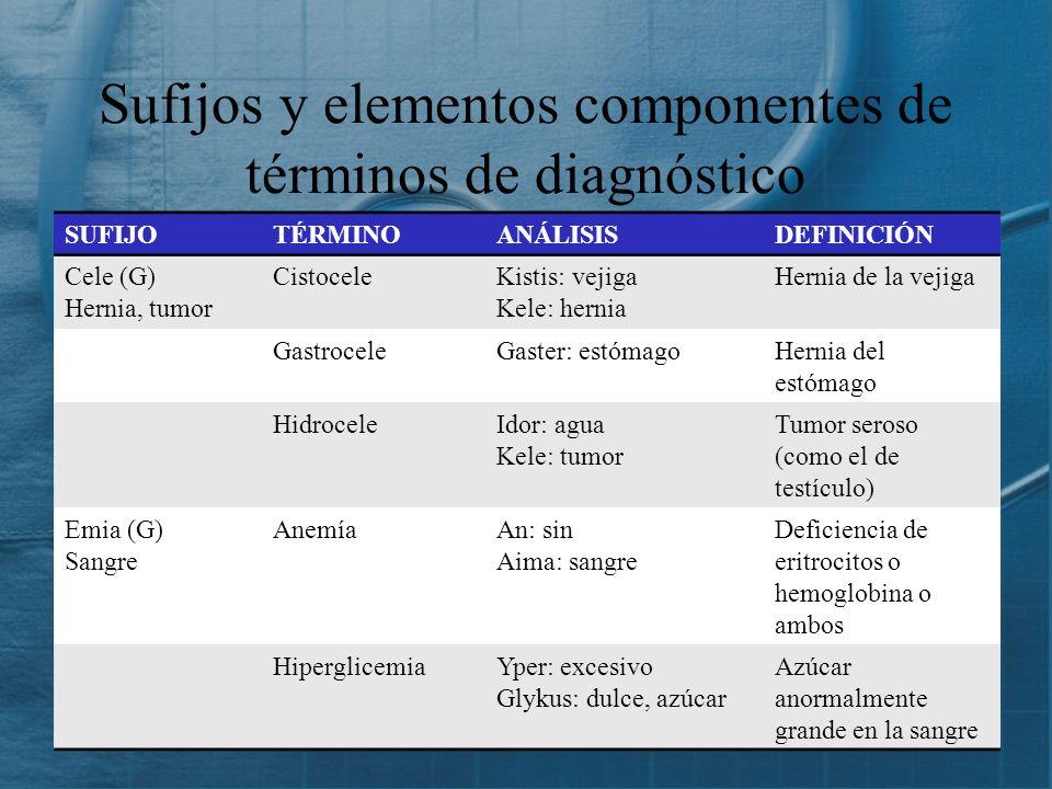 Sufijos y elementos componentes de términos de diagnóstico
