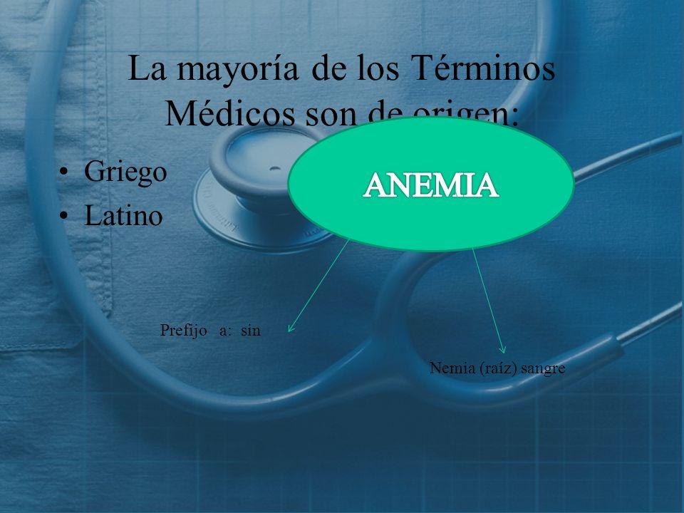 La mayoría de los Términos Médicos son de origen: