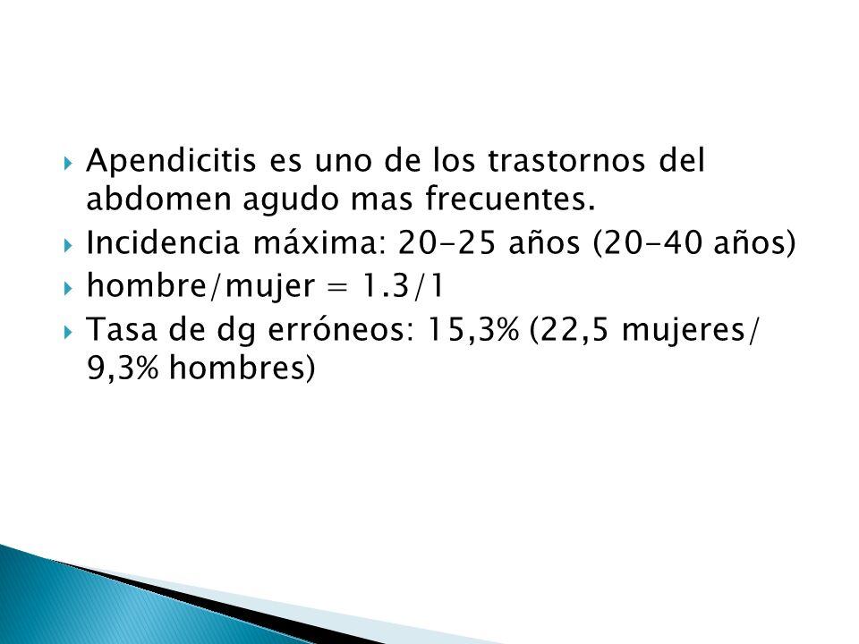 Apendicitis es uno de los trastornos del abdomen agudo mas frecuentes.