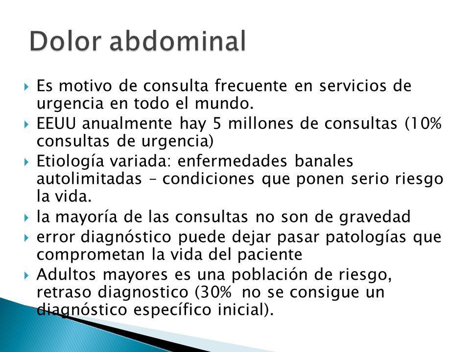 Dolor abdominal Es motivo de consulta frecuente en servicios de urgencia en todo el mundo.