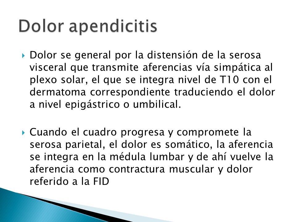 Dolor apendicitis