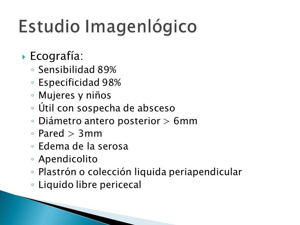 Estudio Imagenlógico Ecografía: Sensibilidad 89% Especificidad 98%