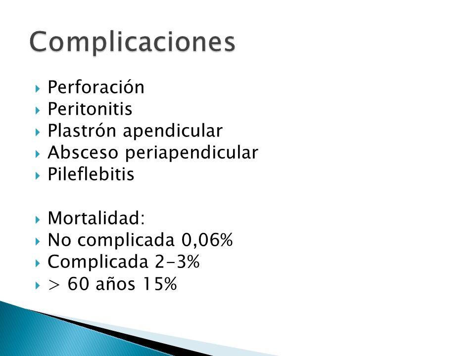 Complicaciones Perforación Peritonitis Plastrón apendicular