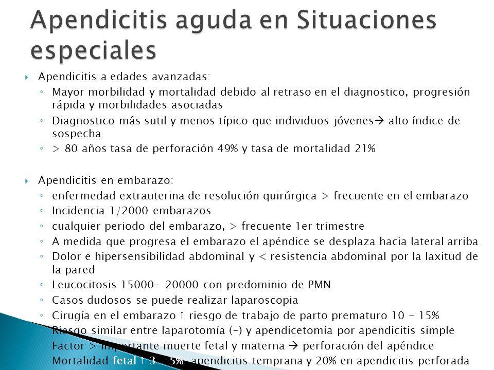 Apendicitis aguda en Situaciones especiales