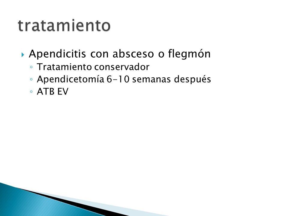 tratamiento Apendicitis con absceso o flegmón Tratamiento conservador