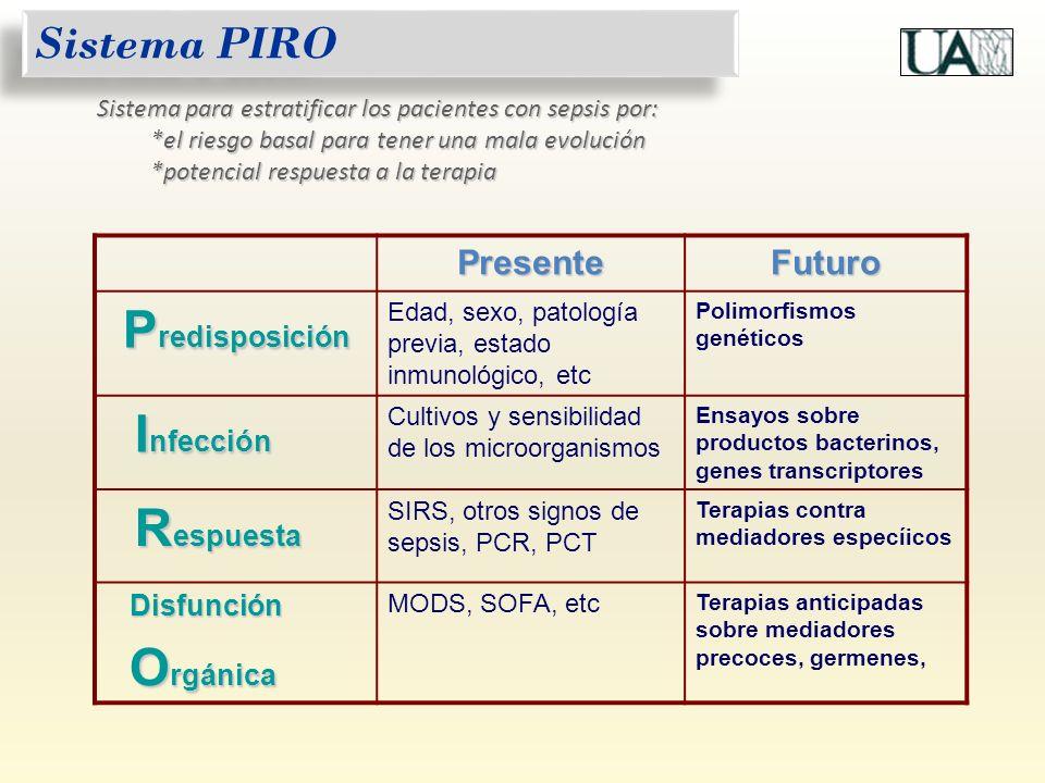 Predisposición Infección Respuesta Sistema PIRO Presente Futuro