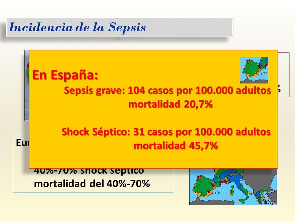 En España: Incidencia de la Sepsis USA: 751.000 casos al año