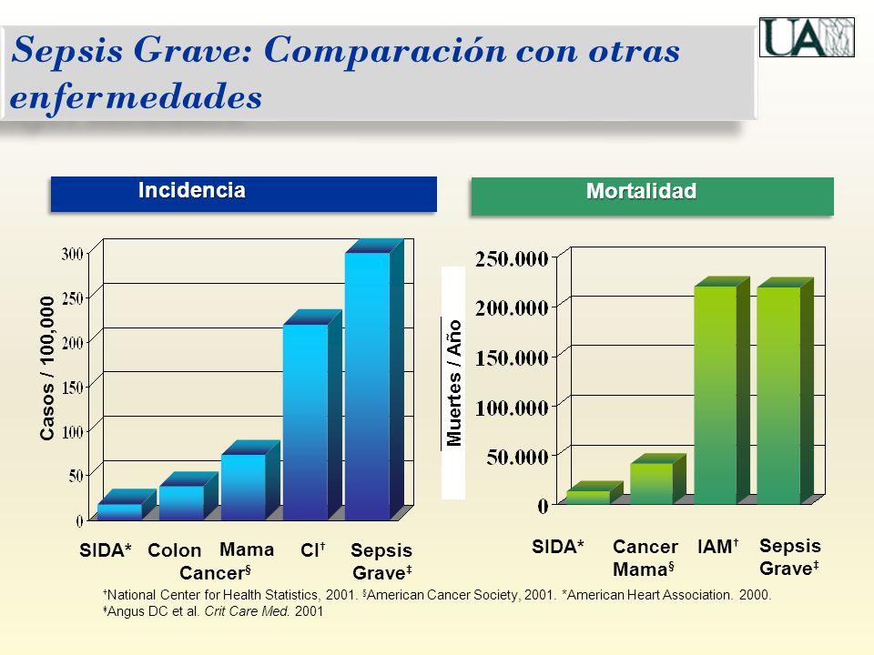 Sepsis Grave: Comparación con otras enfermedades