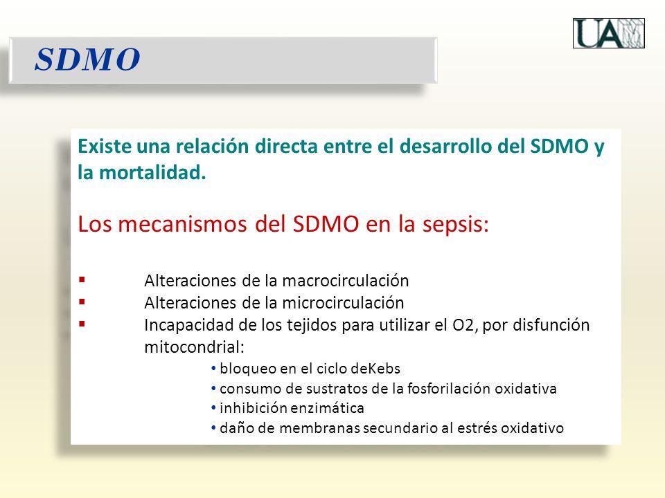 SDMO Los mecanismos del SDMO en la sepsis: