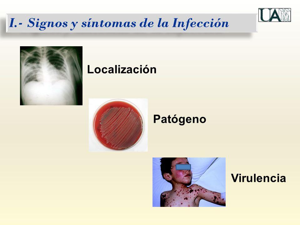 I.- Signos y síntomas de la Infección
