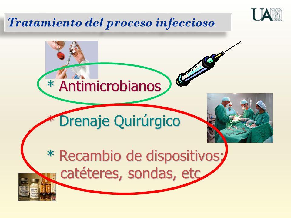 * Recambio de dispositivos: catéteres, sondas, etc