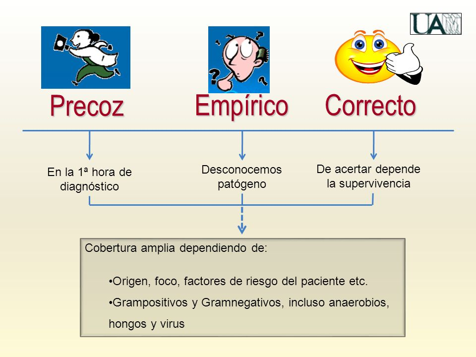 Precoz Empírico Correcto Desconocemos patógeno