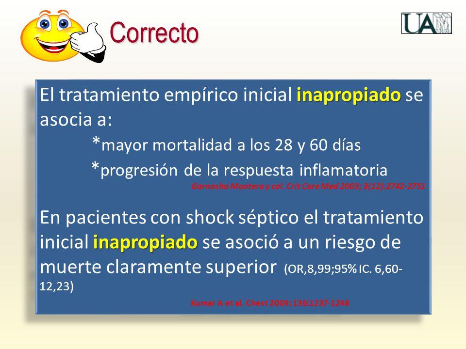 Correcto El tratamiento empírico inicial inapropiado se asocia a: *mayor mortalidad a los 28 y 60 días.
