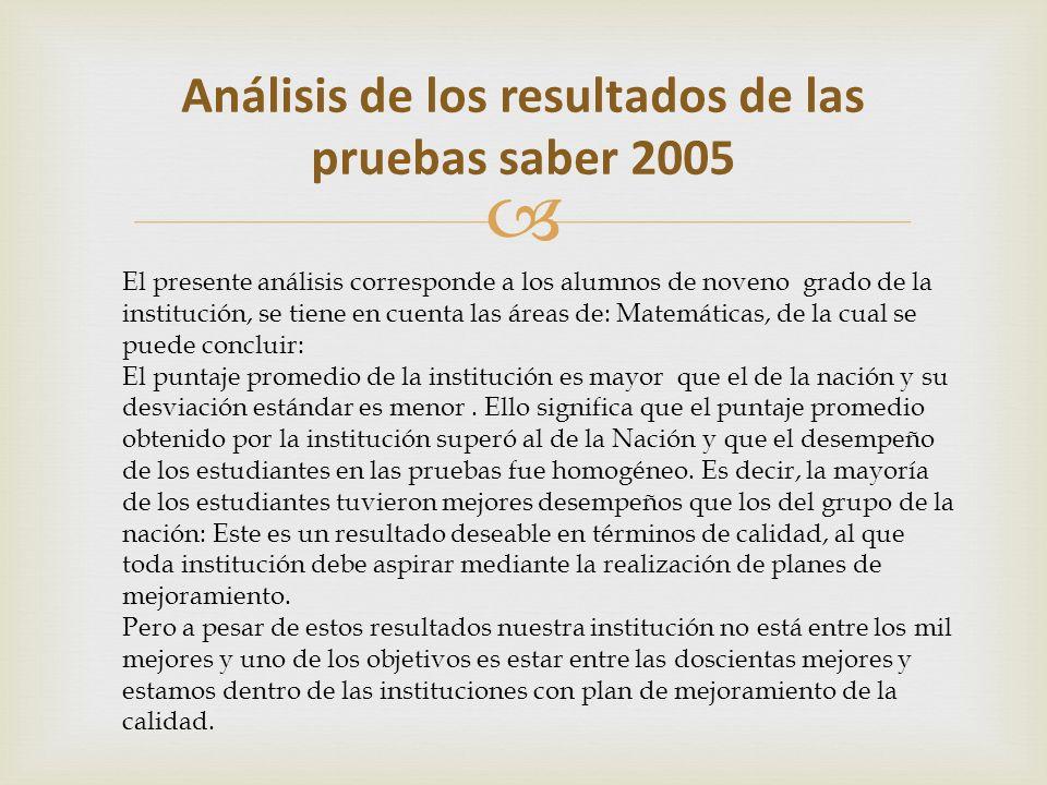 Análisis de los resultados de las pruebas saber 2005