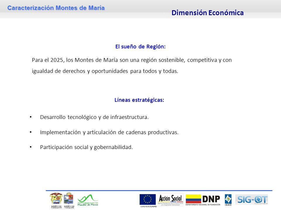 Dimensión Económica El sueño de Región: