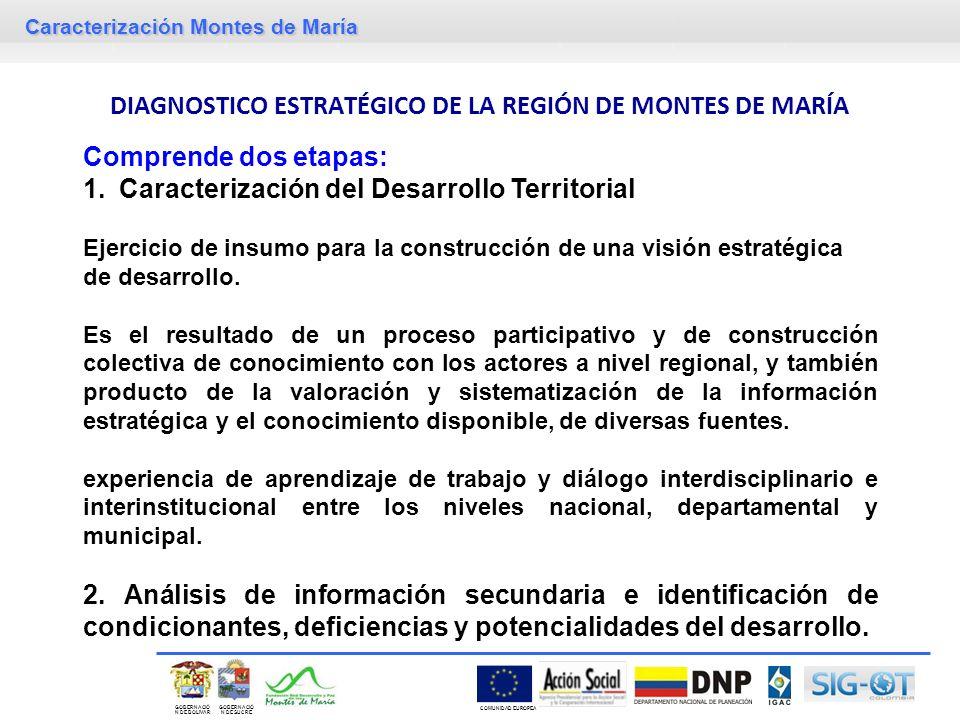 DIAGNOSTICO ESTRATÉGICO DE LA REGIÓN DE MONTES DE MARÍA